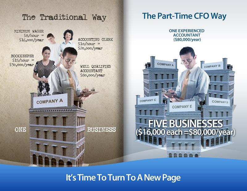 Gary_The_Part_Time_CFO